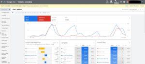 Google Adwords Interfaz general